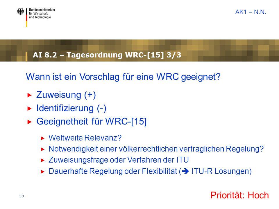 AI 8.2 – Tagesordnung WRC-[15] 3/3